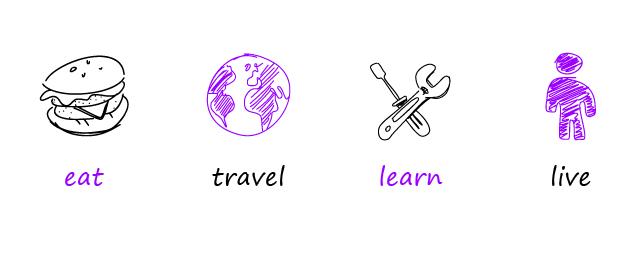 jezte-cestujte-ucte-se-zijte